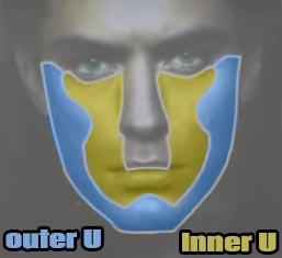 inner_U