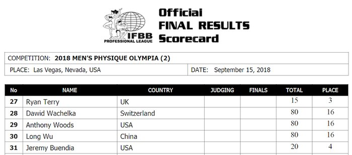 2018olympia_resultsmp2-700xh
